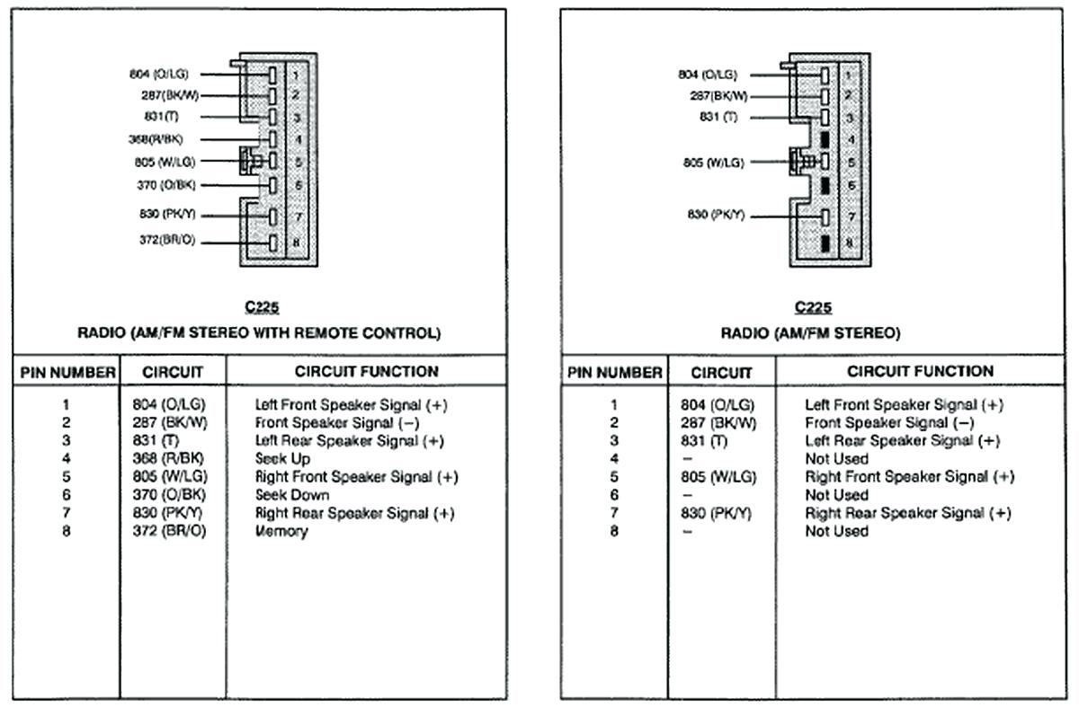 1993 Ford Stereo Wiring Diagram