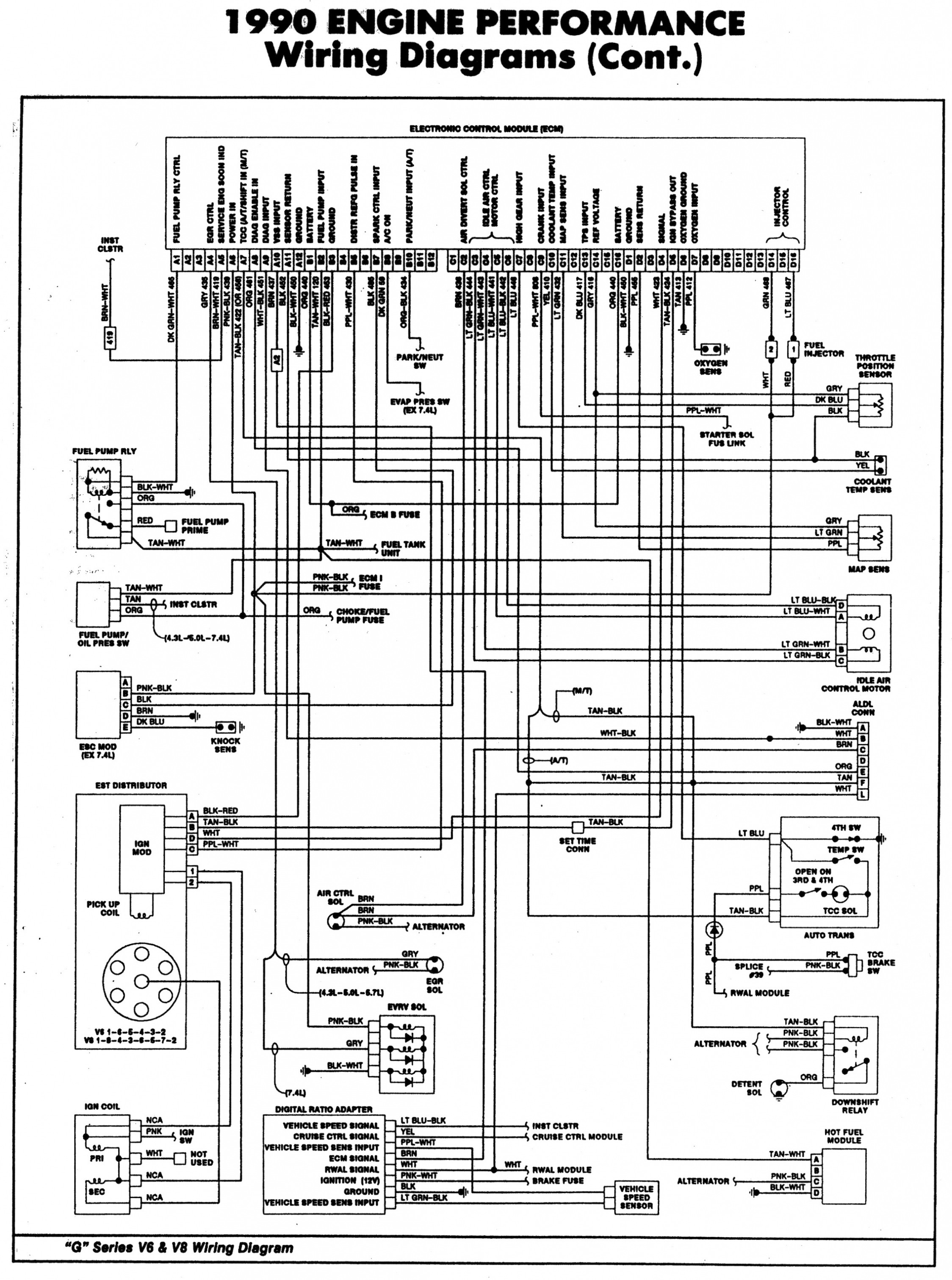 1994 Chevy Truck Brake Light Wiring Diagram Best Of Chevy Wiring - 1994 Chevy Truck Brake Light Wiring Diagram