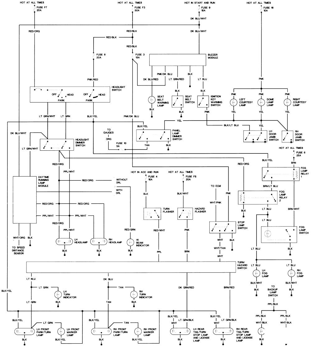 1994 Jeep Wrangler Wiring Diagram - Wiring Diagram Explained - Jeep Wrangler Wiring Diagram