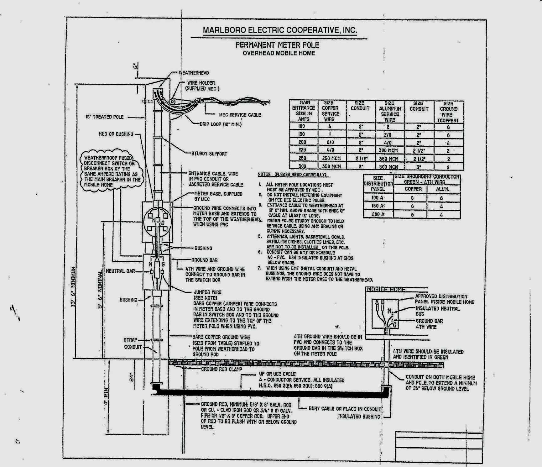 Bounder Motorhome Wiring Diagram