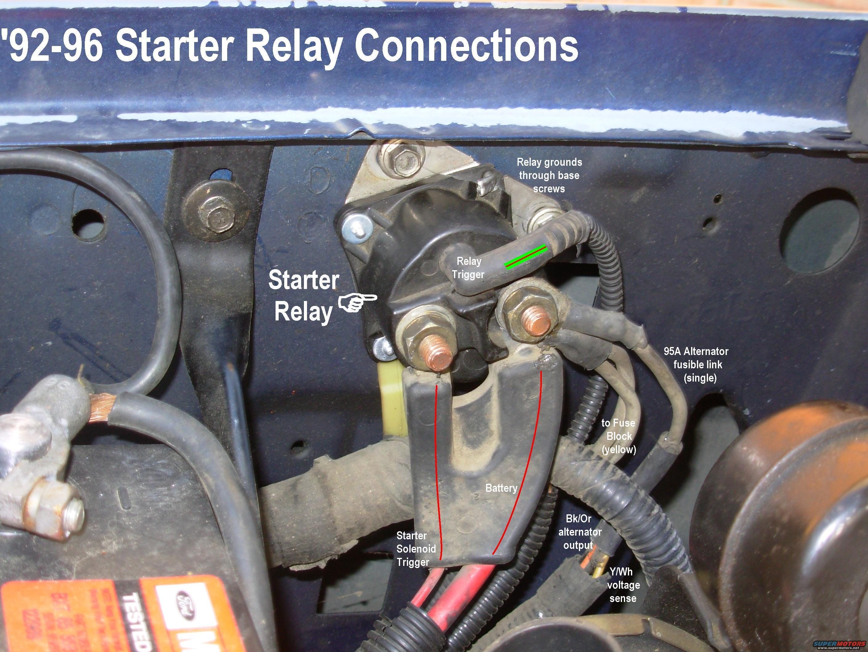 1995 Ford F150 Starter Solenoid Wiring Diagram | Wiring Diagram - Ford F150 Starter Solenoid Wiring Diagram