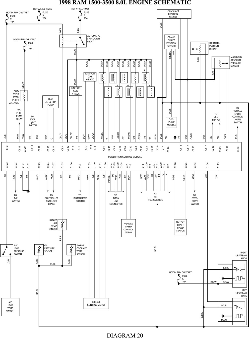 1997 Dodge Ram 1500 Alternator Wiring Diagram | Free Wiring Diagram - Dodge Alternator Wiring Diagram