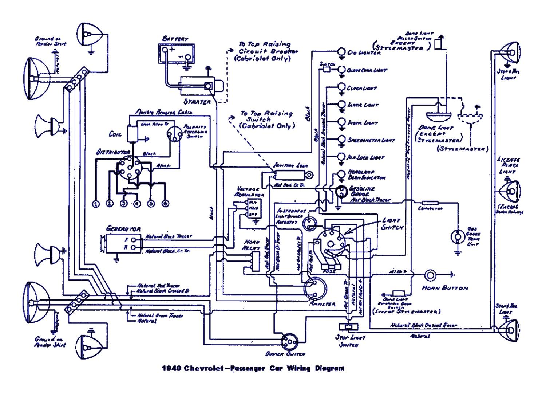 1998 36 Volt Ezgo Golf Cart Wiring Diagram - Wiring Diagram Explained - Ez Go Wiring Diagram 36 Volt