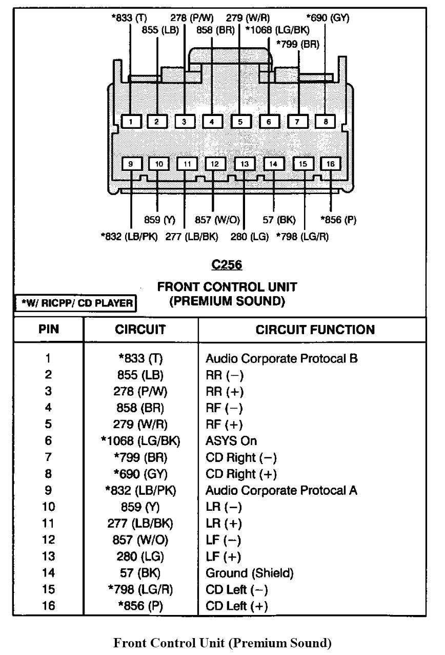1998 Ford F150 Radio Wiring Diagram - Kuwaitigenius - 1998 Ford F150 Radio Wiring Diagram