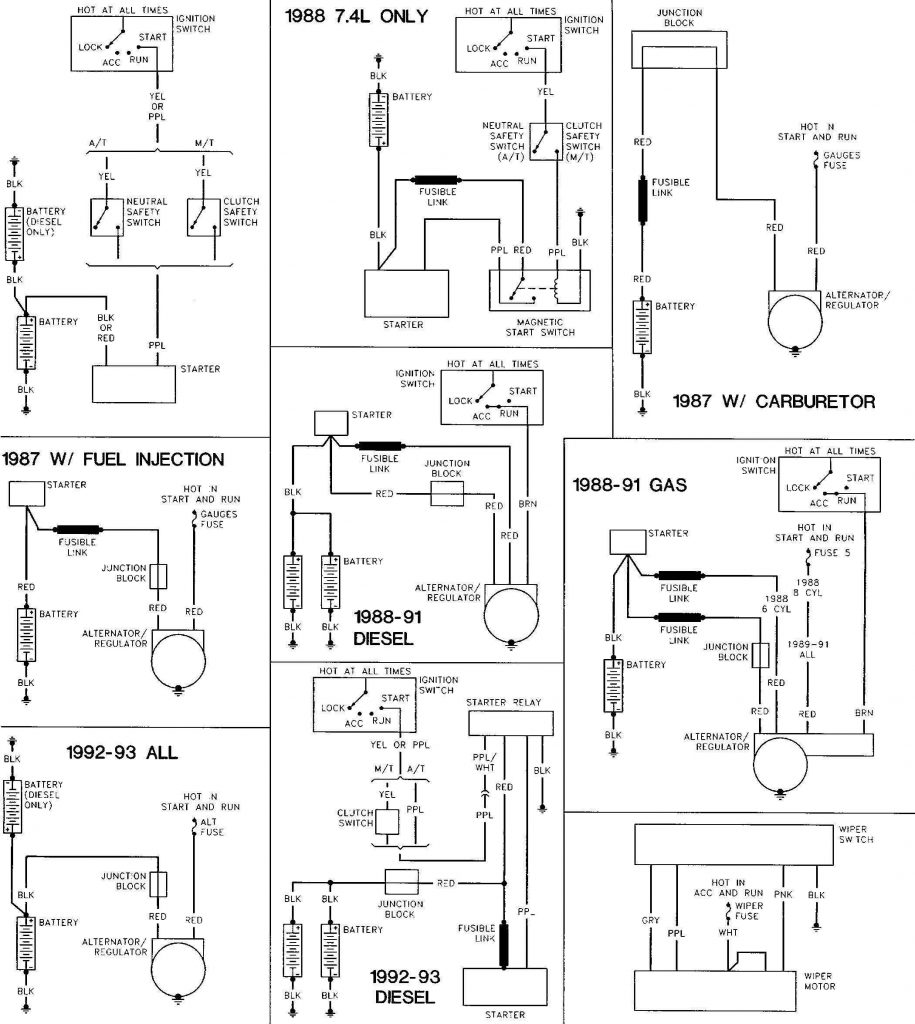 1989 Fleetwood Southwind Wiring Diagram