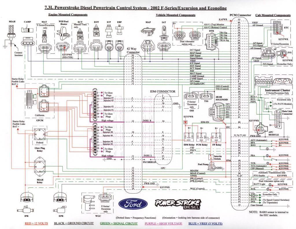 1999 Ford F350 Wiring Diagram - Wiring Diagram Data - Ford F350 Wiring Diagram Free