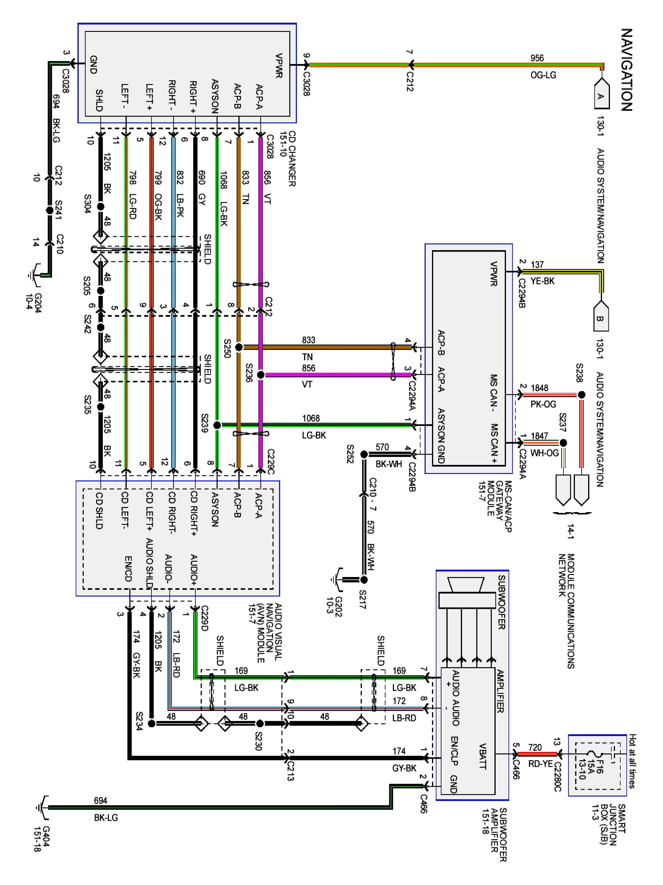1999 Ford V1 0 F53 Wiring | Manual E-Books - Ford F53 Motorhome Chassis Wiring Diagram