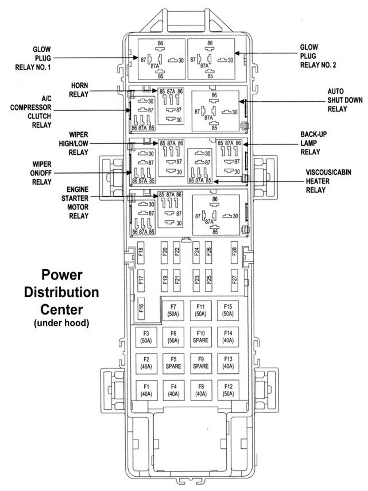 1999 Jeep Grand Cherokee Laredo Fuse Box - Wiring Diagrams Hubs - 2004 Jeep Grand Cherokee Wiring Diagram