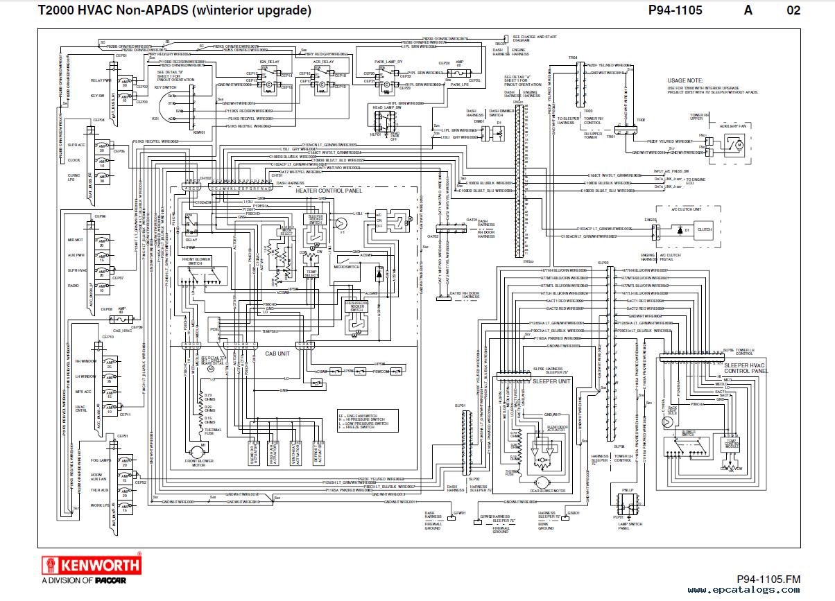 1999 T2000 Kenworth Wiring Diagrams | Wiring Diagram - Kenworth Wiring Diagram Pdf