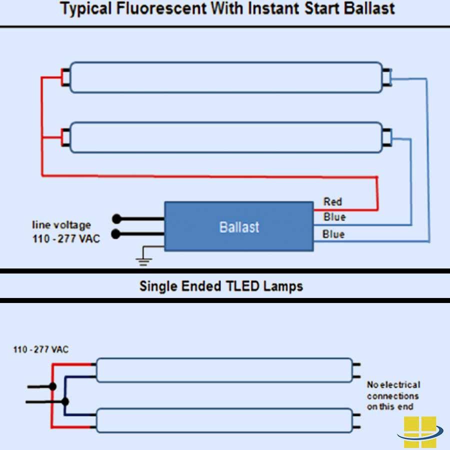 2 Lamp T8 Ballast Wiring Diagram | Wiring Diagram - 2-Lamp T8 Ballast Wiring Diagram