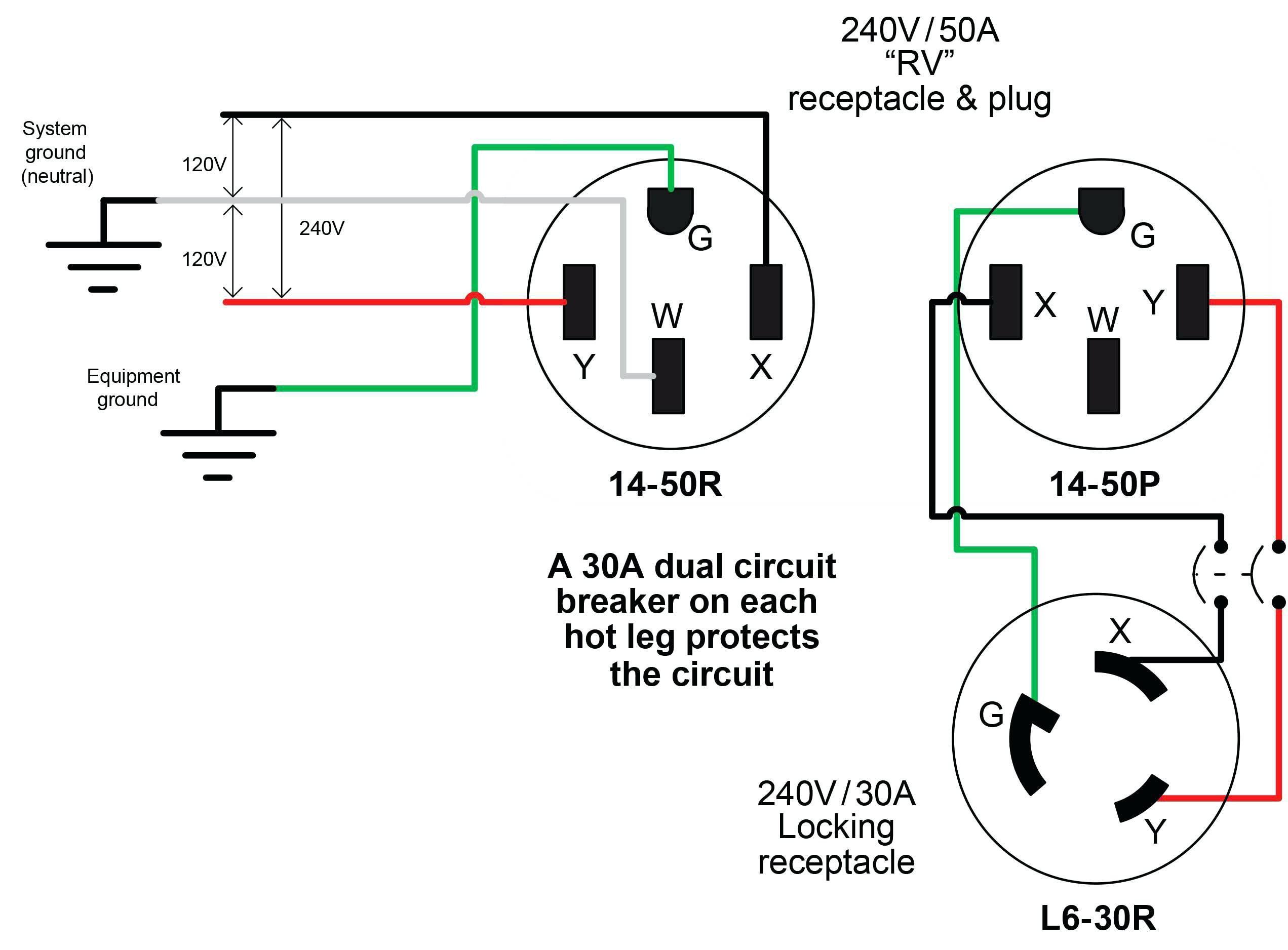 20 Amp Twist Lock Plug Wiring Diagram | Manual E-Books - 3 Prong Twist Lock Plug Wiring Diagram