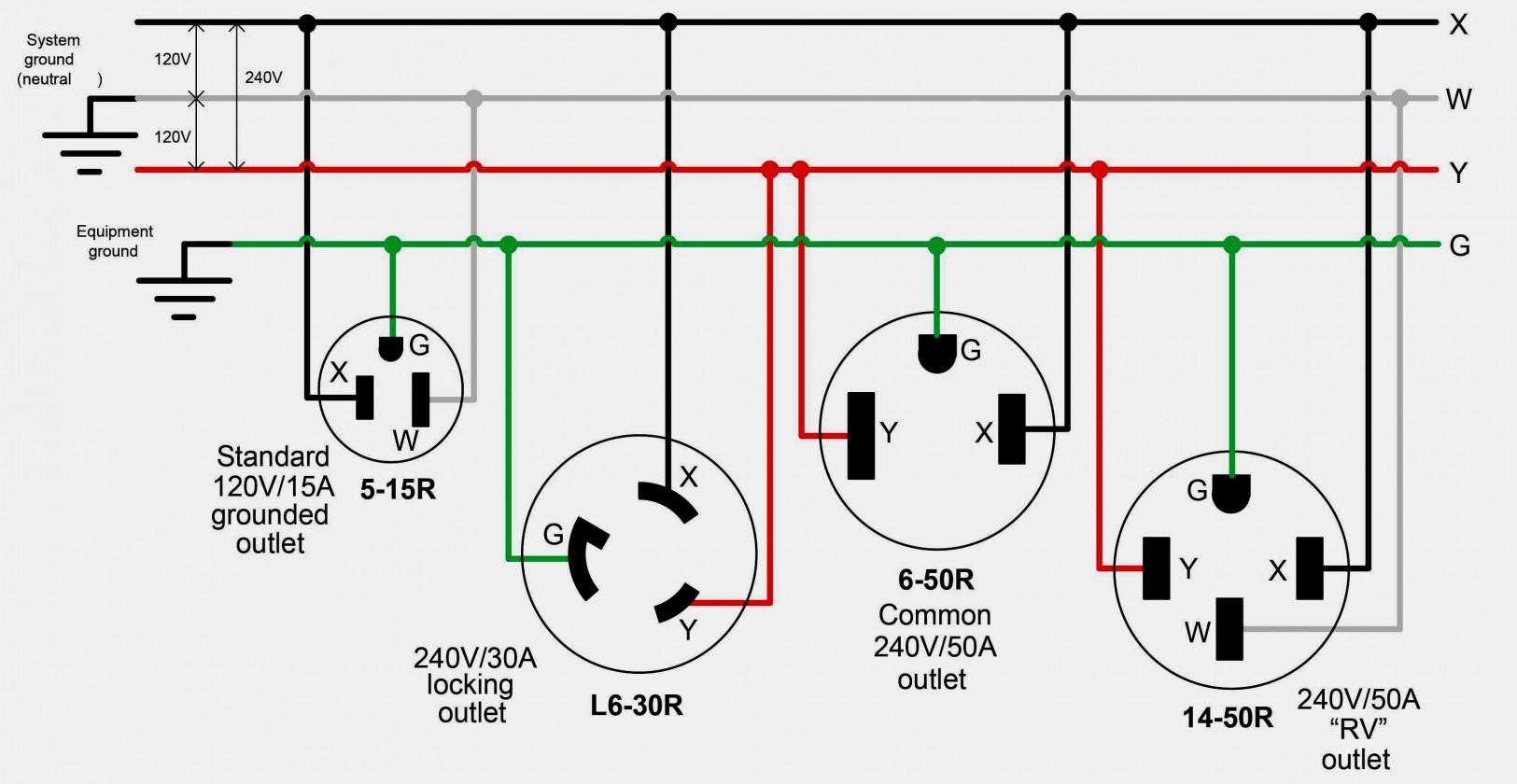 20 Amp Twist Lock Wiring Diagram | Manual E-Books - 20 Amp Twist Lock Plug Wiring Diagram
