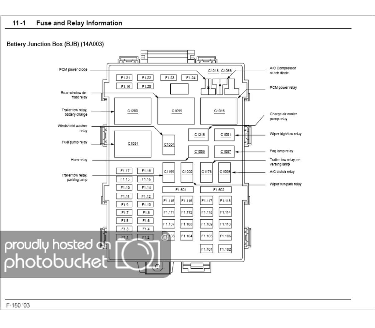 Ford Starter Solenoid Wiring Diagram | Wiring Diagram