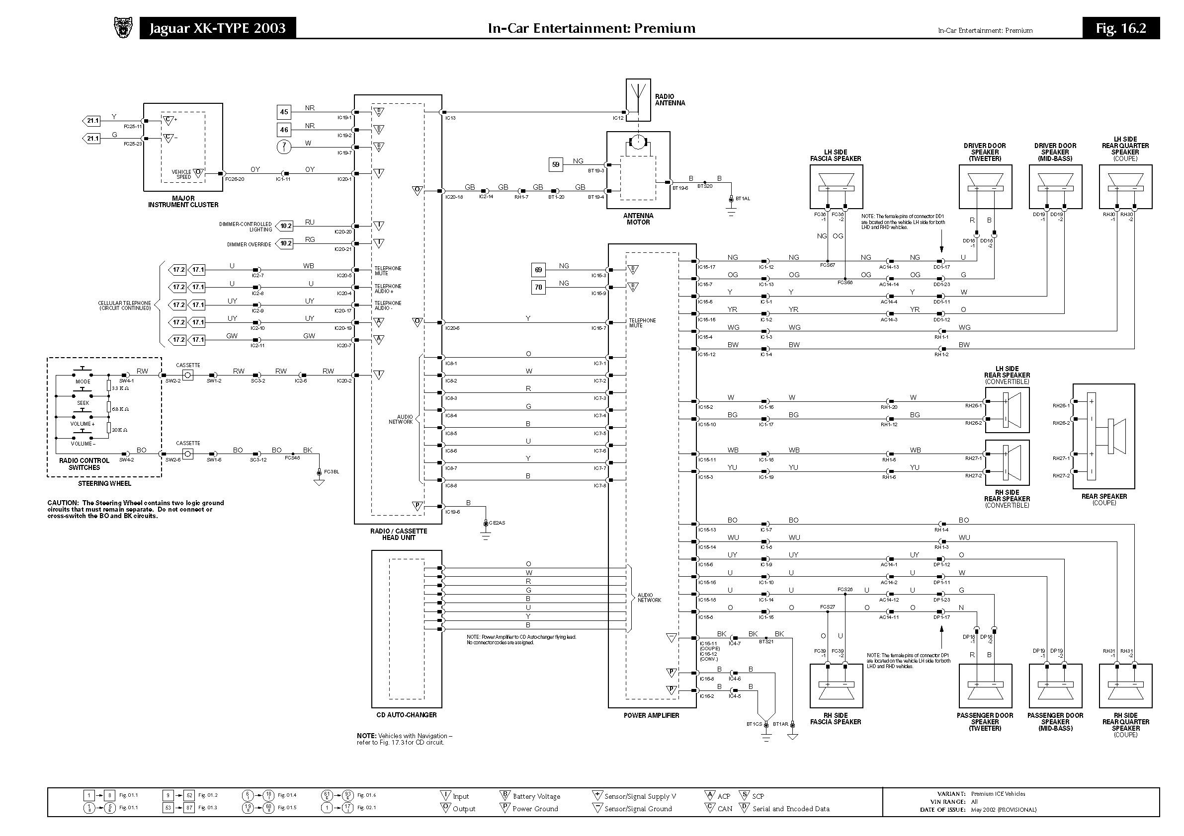 2000 Jaguar Xjr Wiring Diagram - Wiring Diagrams Hubs - Jaguar Wiring Diagram