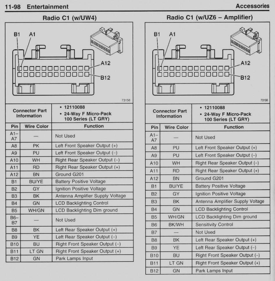 2002 Chevy Silverado 2500Hd Radio Wiring Diagram Suburban Sierra - 2002 Chevy Suburban Radio Wiring Diagram