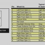 2002 Chevy Tahoe Radio Wiring Diagram Lovely 2 | Hastalavista   2002 Chevy Tahoe Radio Wiring Diagram