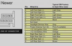 2002 Chevy Tahoe Radio Wiring Diagram