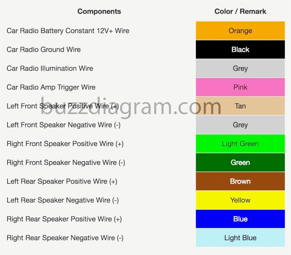 2002 Chevy Trailblazer Stereo Wiring Diagram | Wiring Diagram - 2002 Chevy Trailblazer Radio Wiring Diagram