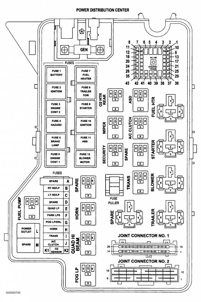 2002 Dodge Dakota Fuse Box Diagram