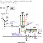2003 F250 Trailer Wiring Diagram | Wiring Diagram   Wiring Diagram For Trailer