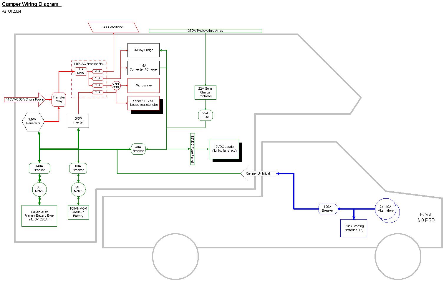 2004 Camper Wiring Diagram At Rv Electrical - Wiring Diagrams - Camper Electrical Wiring Diagram