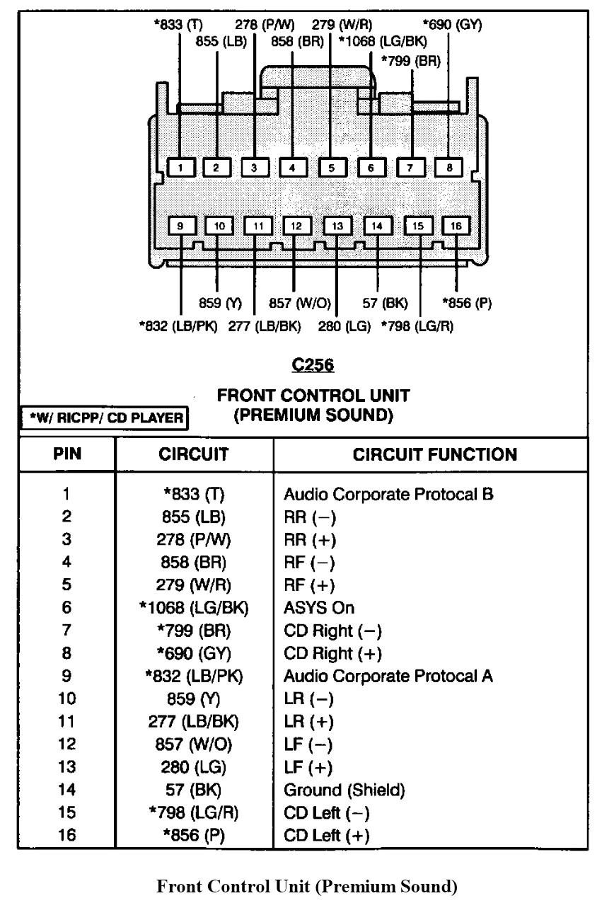 2004 Ford Explorer Radio Wiring Diagram - Wiring Diagrams Hubs - 2002 Ford Explorer Radio Wiring Diagram