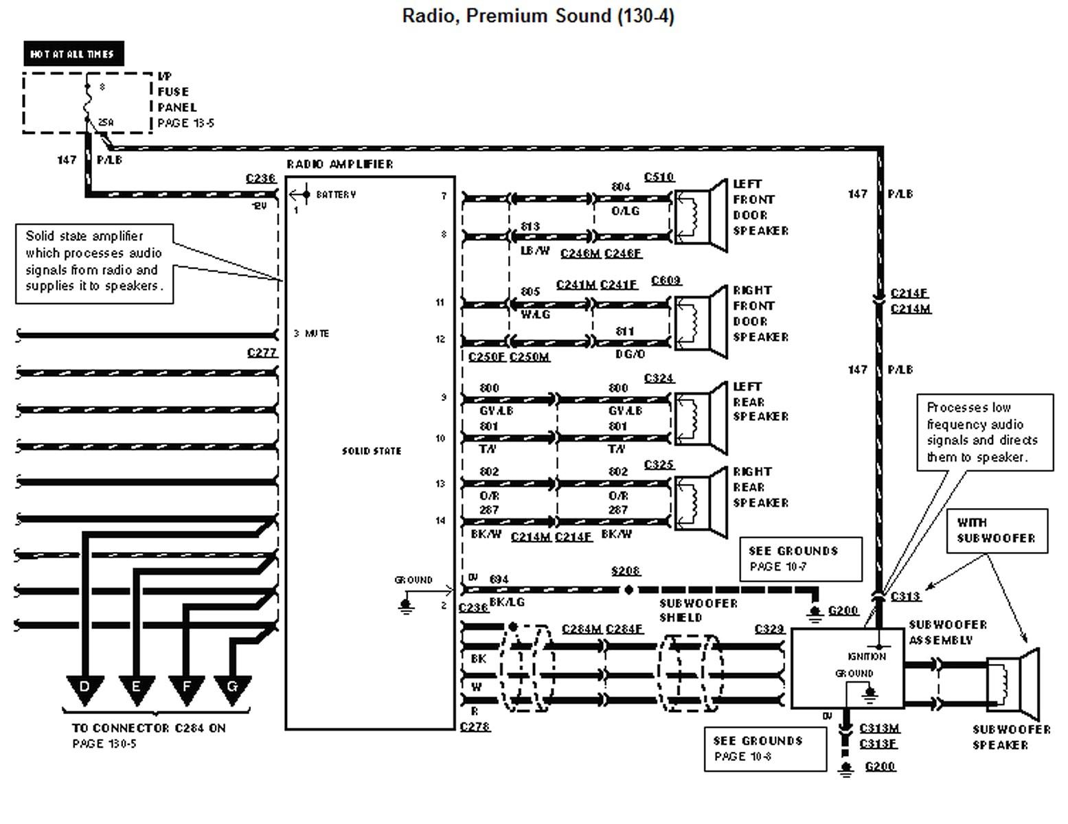 2004 Ford F250 Radio Wiring Diagram 1994 F150 Luxury Awesome 1995 - Ford F250 Stereo Wiring Diagram