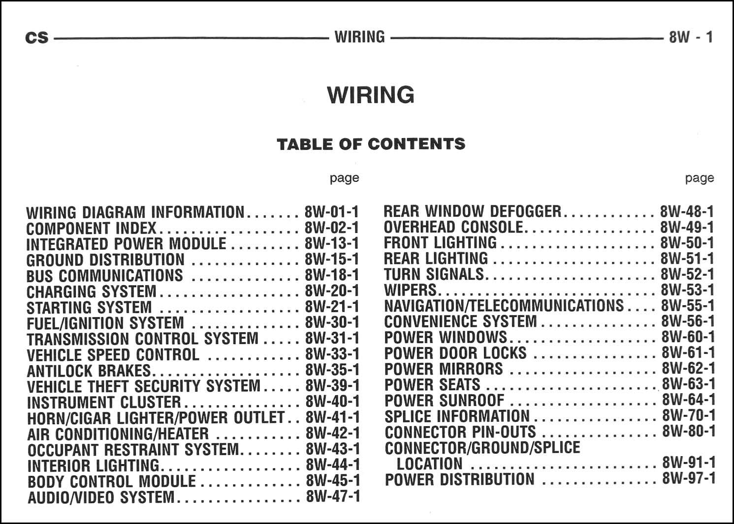 Wiring Diagrams 63 Model Year
