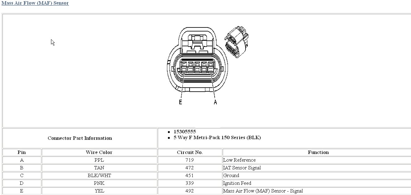 2005 Ford F 150 Maf Sensor Wiring Diagram | Wiring Diagram - Mass Air Flow Wiring Diagram