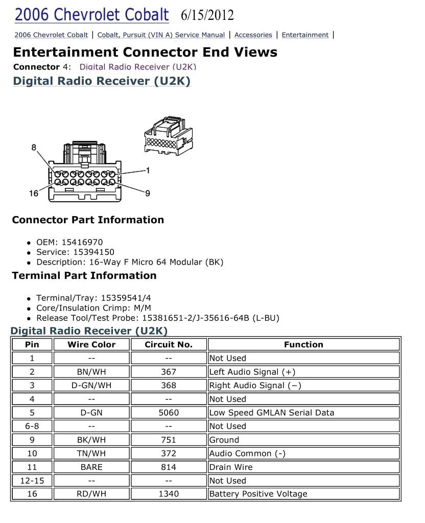 2006 Chevy Cobalt Wiring Diagram - Wiring Diagrams Hubs - 2006 Chevy Cobalt Radio Wiring Diagram