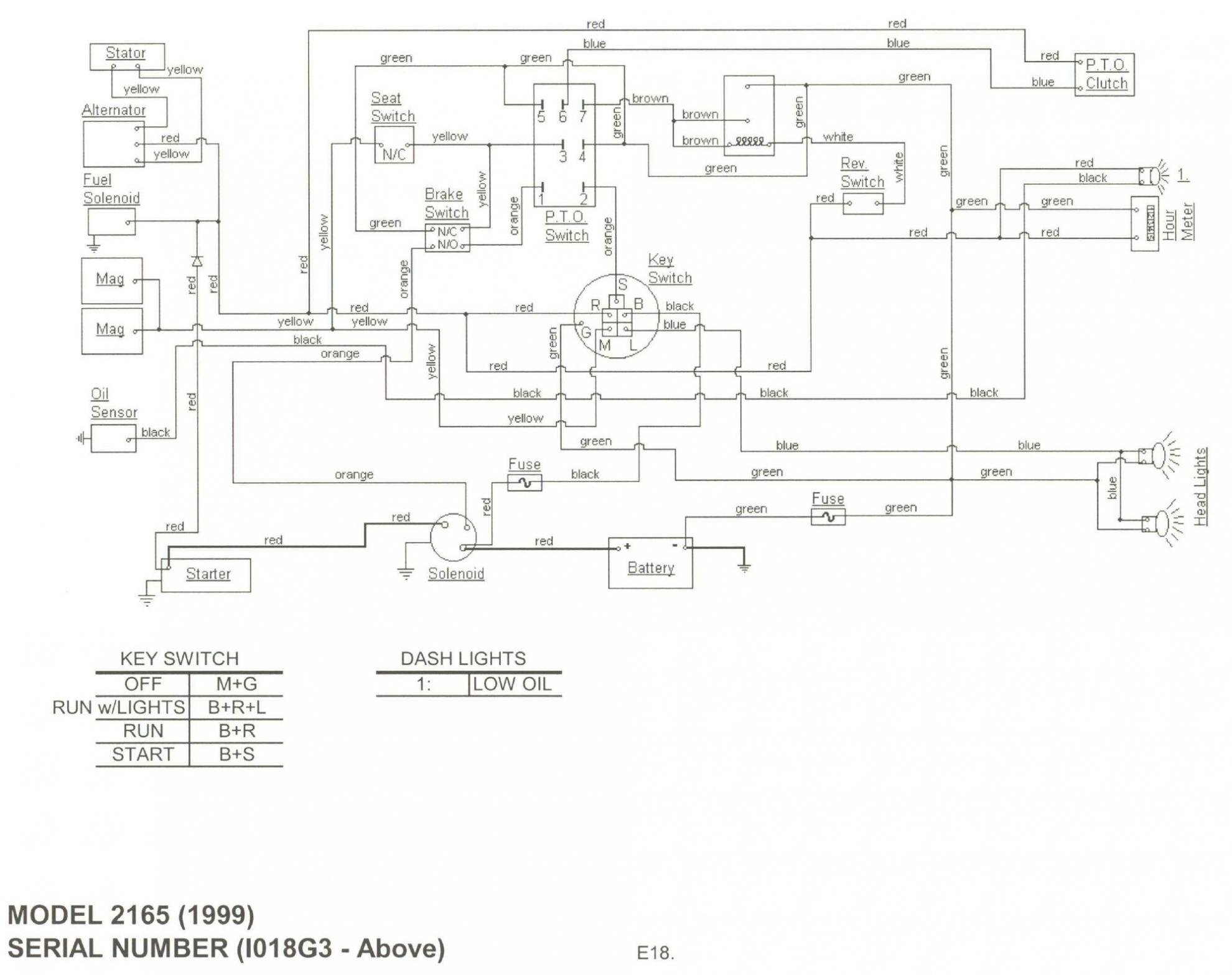 Cub Cadet Rzt 50 Wiring Diagram | Wiring Diagram
