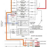 2006 Harley Wiring Diagram   Wiring Diagram Blog   Harley Davidson Wiring Diagram