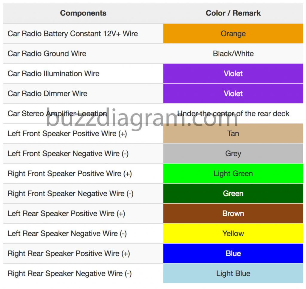 2006 Pontiac Grand Prix Radio Wiring Diagram | Manual E-Books - 2006 Pontiac Grand Prix Radio Wiring Diagram
