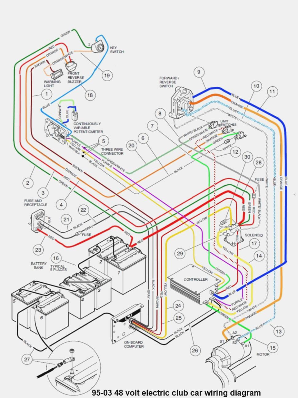 2008 Club Car Iq Wiring Diagram 48V | Wiring Diagram - 2008 Club Car Precedent Wiring Diagram