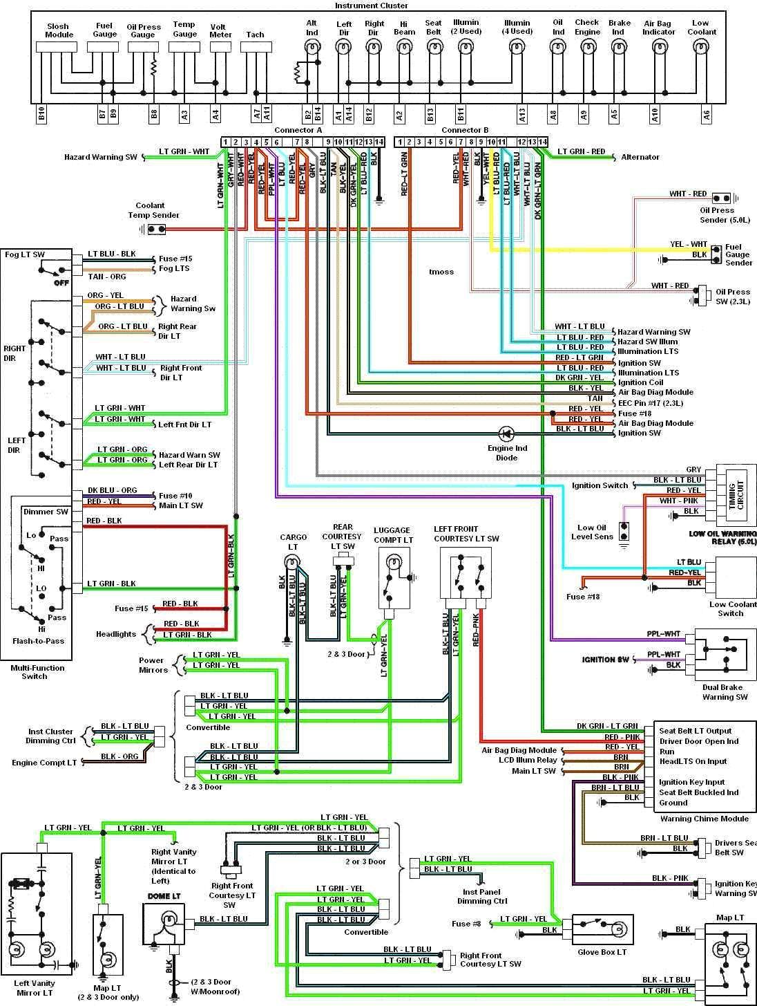2008 Ford F150 Radio Wiring Diagram Templates Super Duty 2003 F250 - Ford F250 Stereo Wiring Diagram