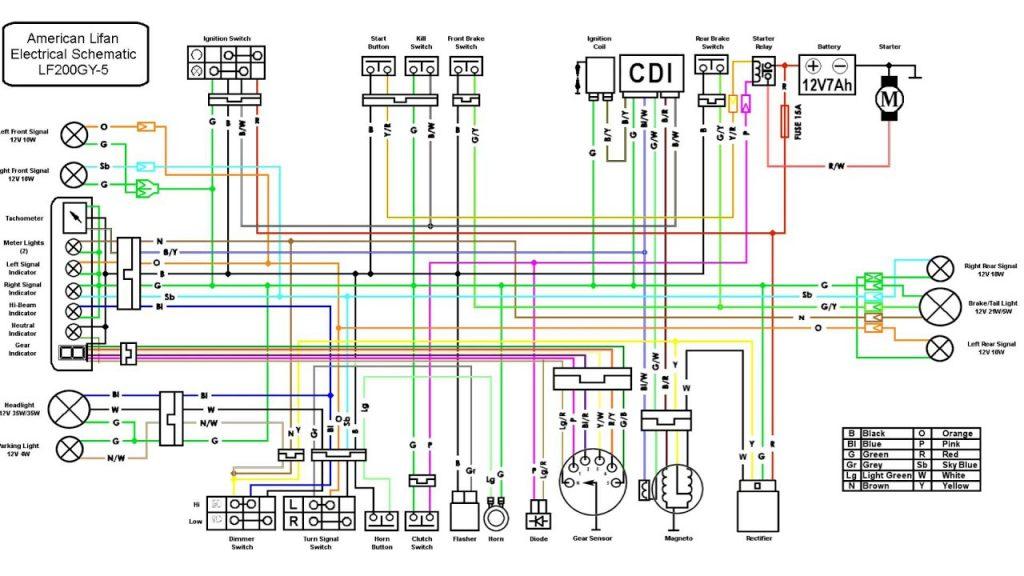 200cc Lifan Wiring Diagram - Youtube