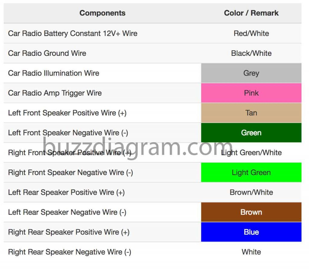 2010 Chevrolet Cobalt Stereo Wiring Diagram Car And 12 4 - 2006 Chevy Cobalt Radio Wiring Diagram