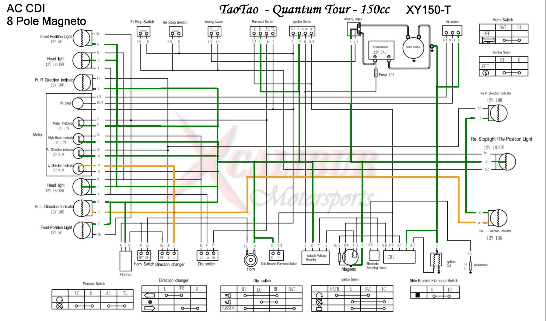 2010 Tao Tao 150 Atv Wire Diagram | Wiring Diagram - Taotao 125 Atv Wiring Diagram