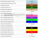 2014 Toyota Camry Wiring Diagram | Wiring Diagram   Radio Wiring Diagram
