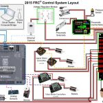 2015 Frc Wiring Diagram | Wiring Library – Frc Wiring Diagram