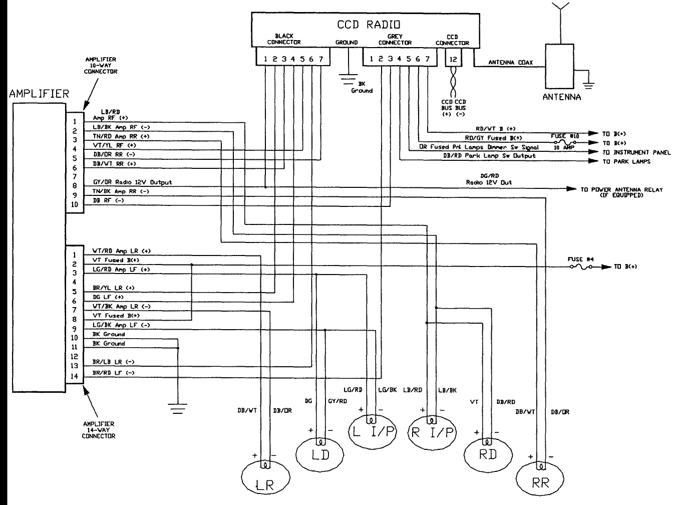 1998 Jeep Cherokee Wiring Diagrams Pdf from 2020cadillac.com
