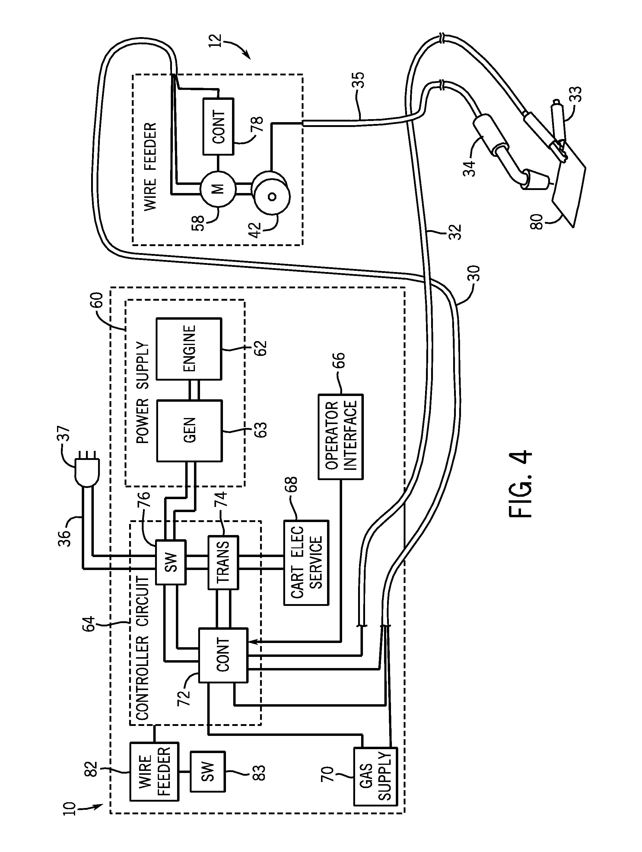 Lincoln 225 Arc Welder Wiring Diagram from 2020cadillac.com