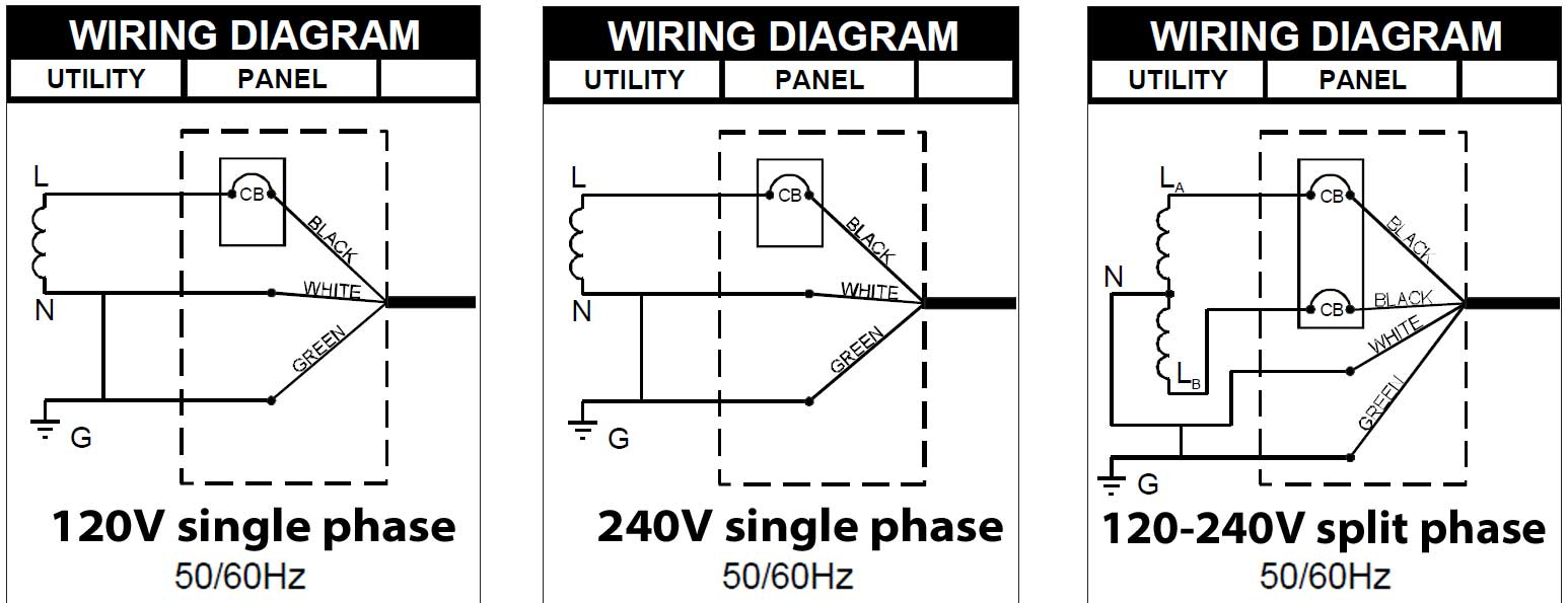 230 Volt Single Phase Motor Wiring Diagrams | Wiring Diagram - Wiring Diagram For Air Compressor Motor