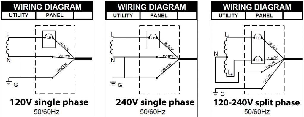 240 1 Phase Motor Wiring - Wiring Diagrams Click ...