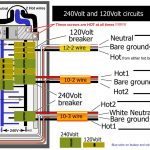 240 Single Phase Wiring   Data Wiring Diagram Schematic   Electrical Circuit Diagram House Wiring