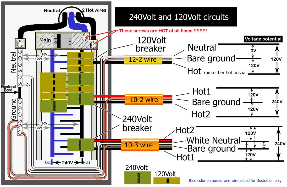 240 Single Phase Wiring - Data Wiring Diagram Schematic - Electrical Circuit Diagram House Wiring