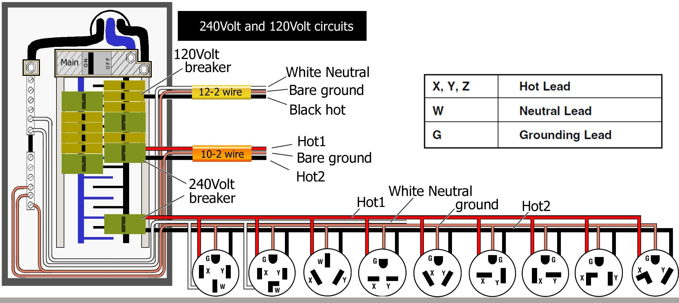 Twist Lock Wiring Diagram Nuetral Connection