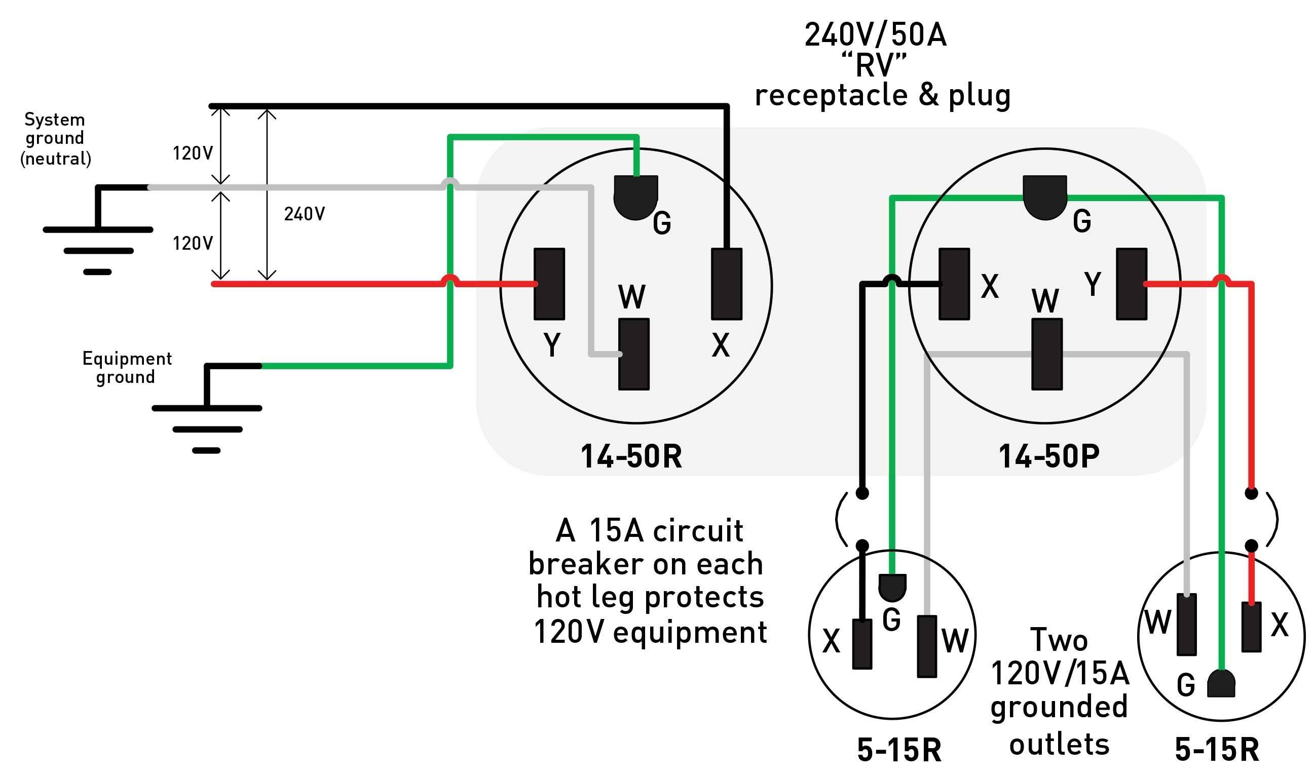 240V Wiring Male Plug - Wiring Diagram Data - 240V Plug Wiring Diagram
