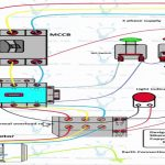3 Phase Dol Starter Wiring Diagram (Urdu/hindi)   Youtube   3 Phase Motor Starter Wiring Diagram