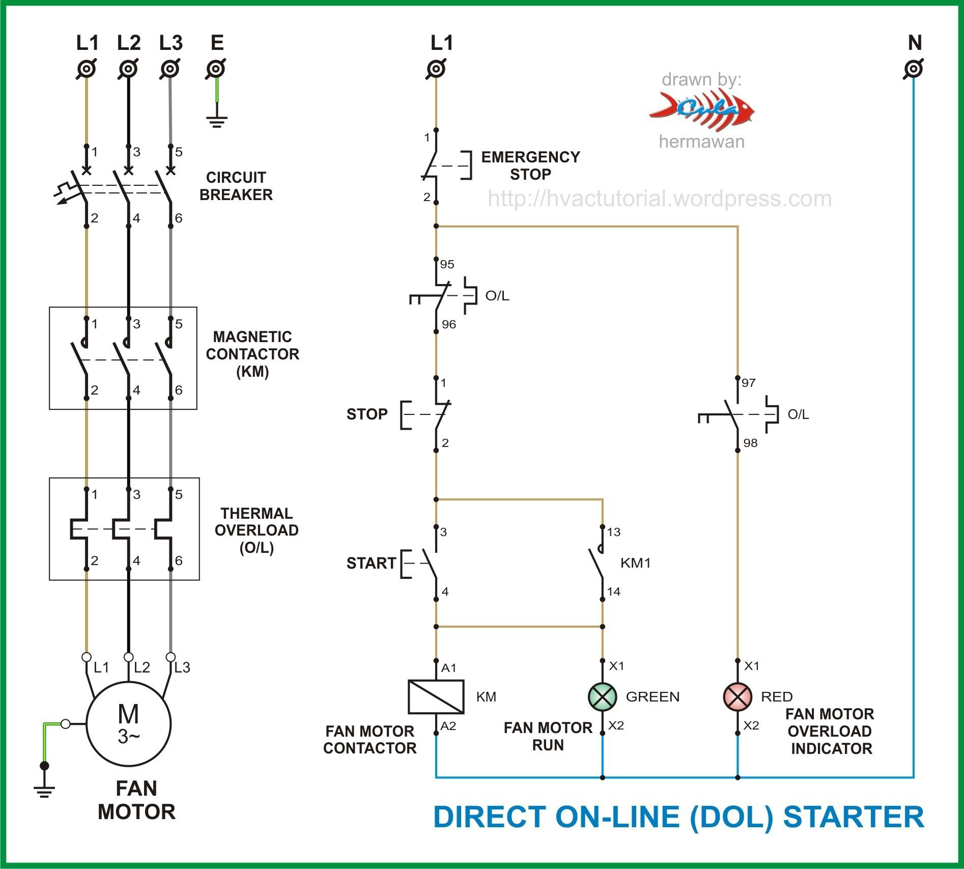 3 Phase Electric Motor Starter Wiring Diagram from 2020cadillac.com